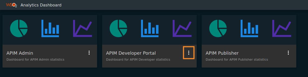 API Manager default dashboards