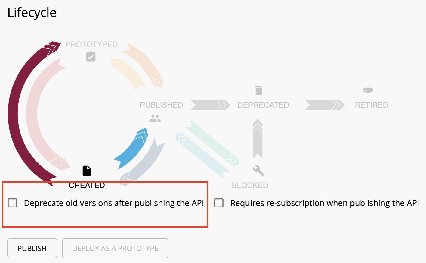 publish-version-api