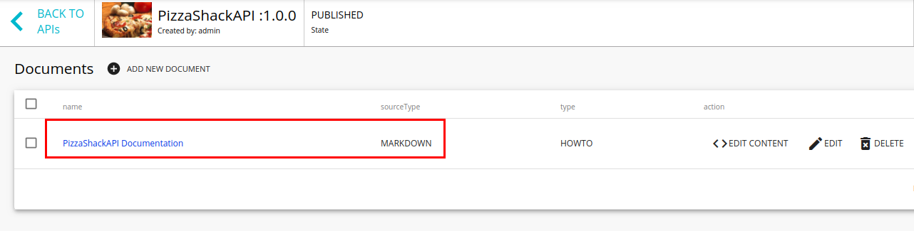 APIs documentation tab with added documentation