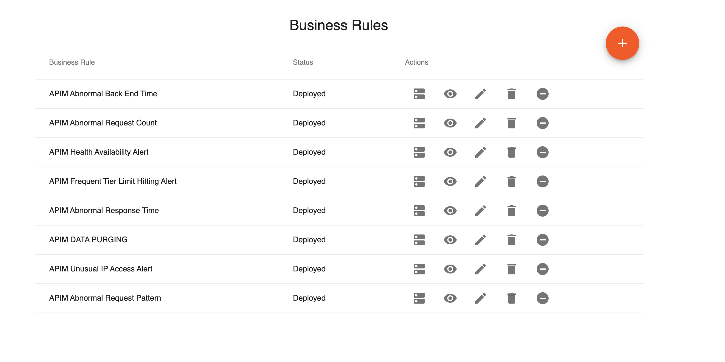 Alerts business rules