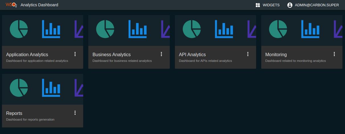 Analytics dashboard listing