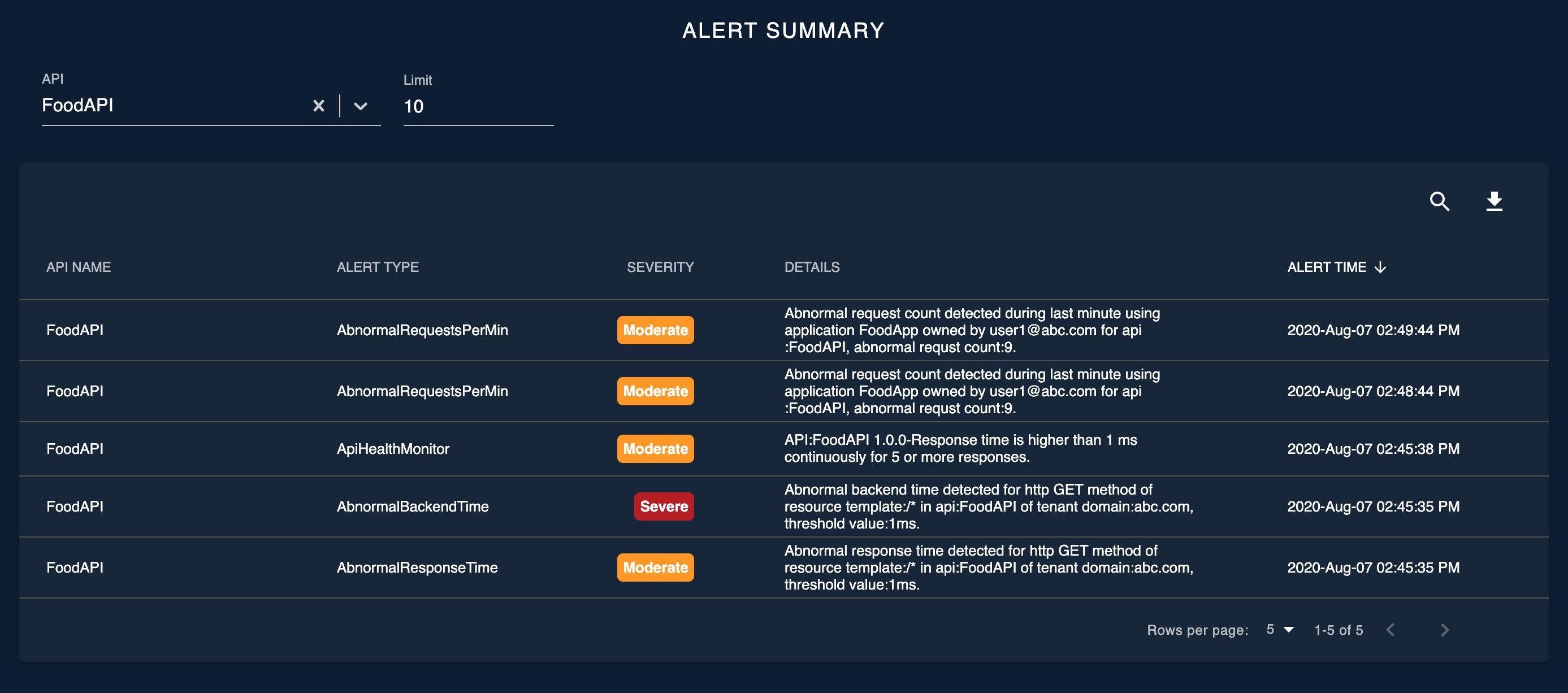 Alert summary API