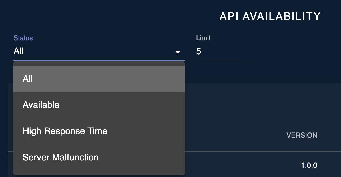 API availability query