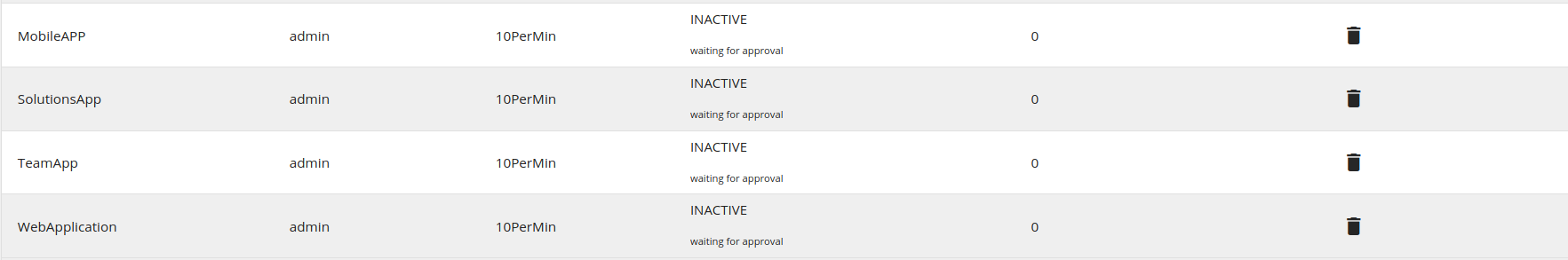 Application status is INACTIVE - Waiting for approval