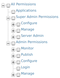 Admin permissions tree