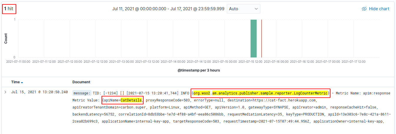 Filtered Analytics traffic for a specific API