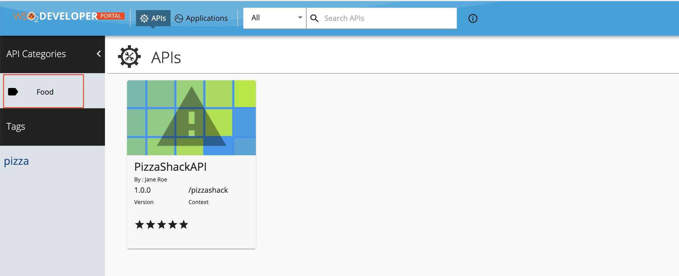 APIs categorised based on API category