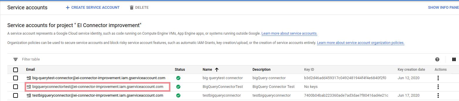 Bigquery enter service account grant user access