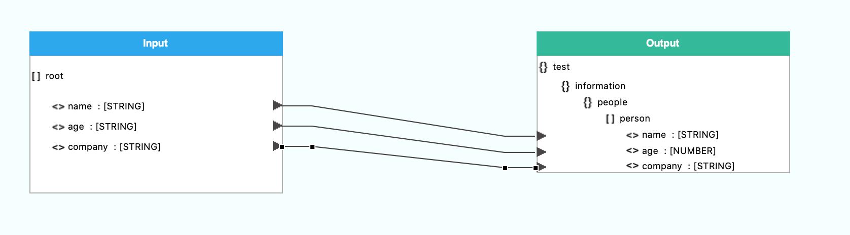 output datamapper dialog