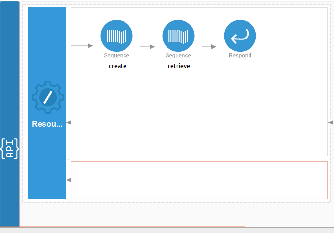 API Design view