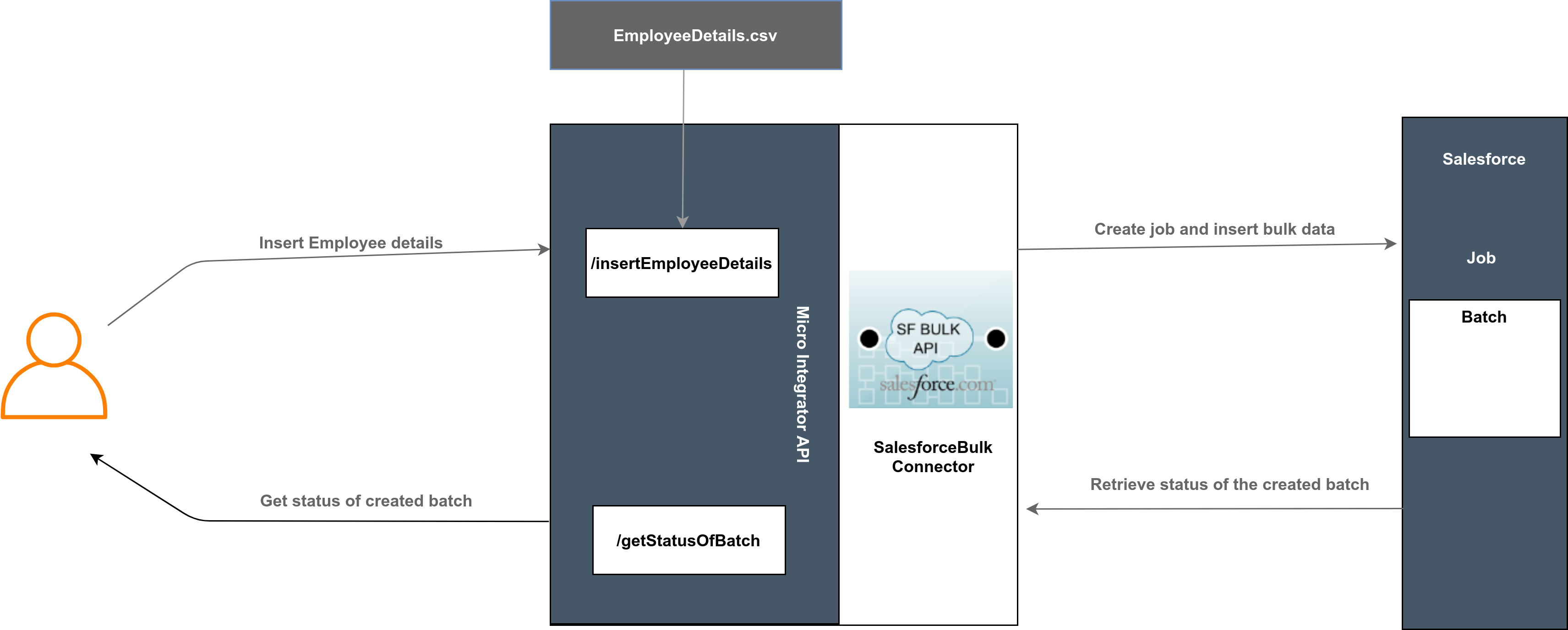 Using Salesforce Bulk Connector