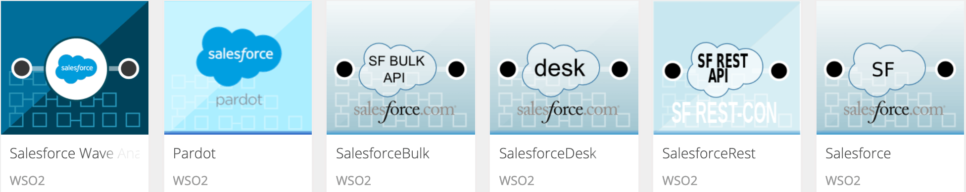 Salesforce Connector Store