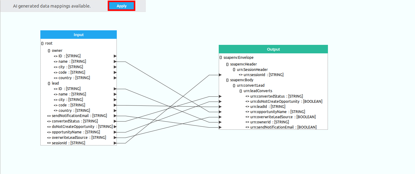 example one Data mapper diagram