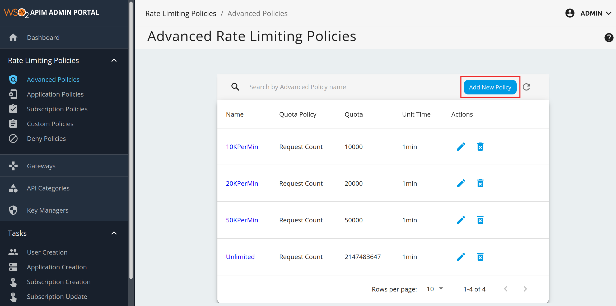 Allowed IP add policy