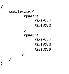 GraphQL Complexity Policy