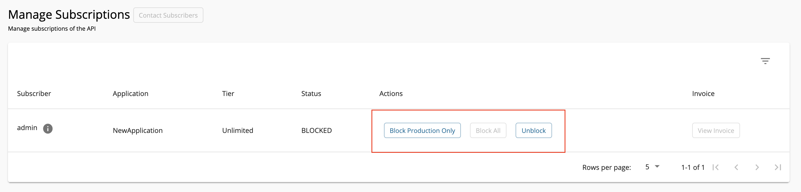 same-application-subscribed-for-two-apis-and-blocked
