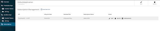 Subscription details via the API Publisher Portal