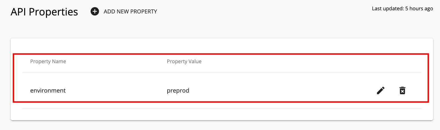 API Properties
