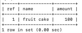 Updated MySQL Table