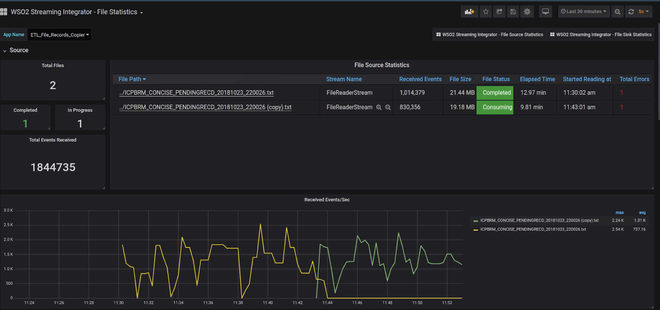 File Statistics Dashboard