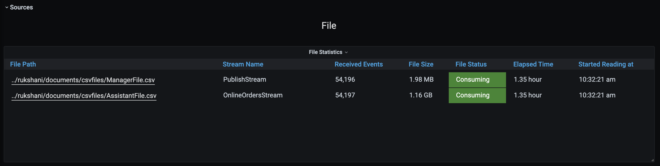 File Source Statistics