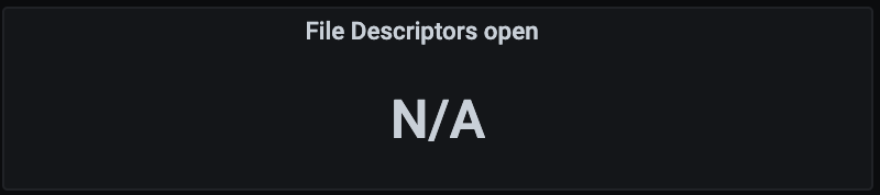 File Descriptors Open