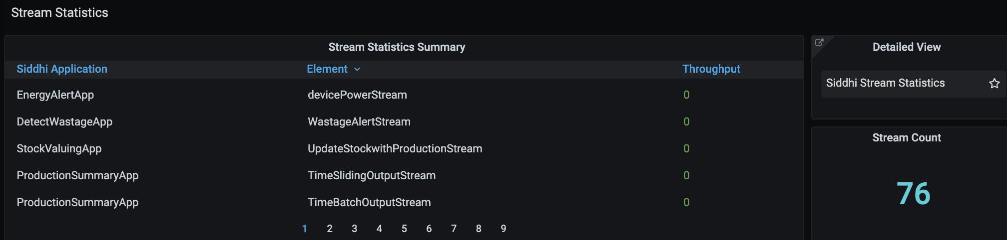 Stream Statistics