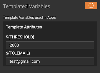 Templated Variables
