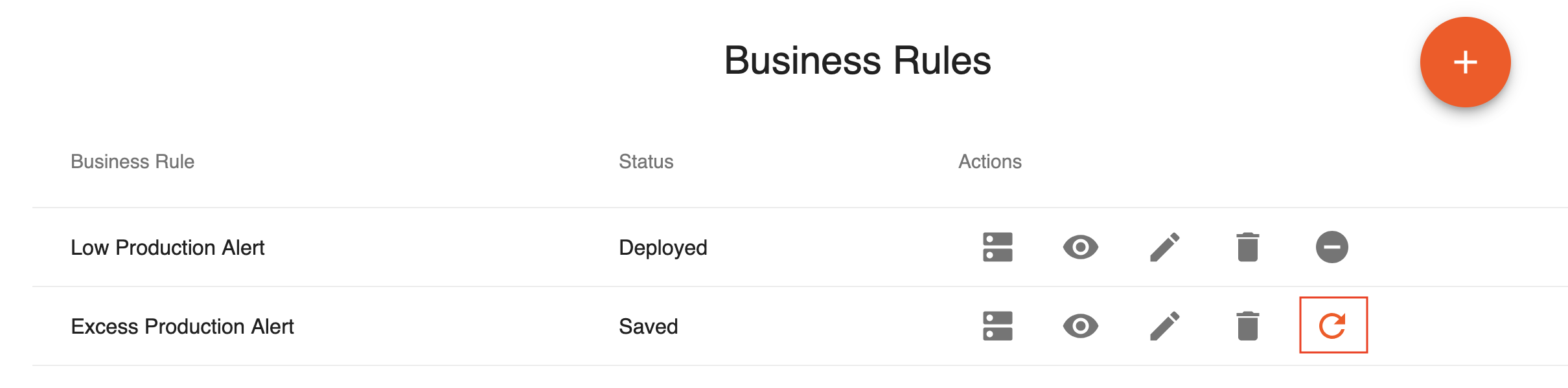 Deploy Business Rule